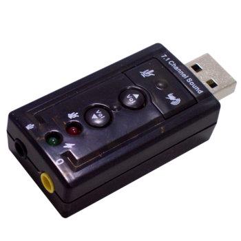 SB 7.1, USB product