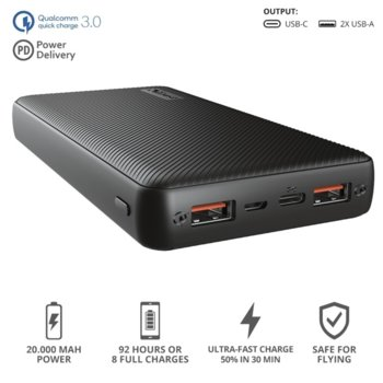 Външна батерия /power bank/ Trust Primo Ultra-Fast, 20000 mAh, черна image