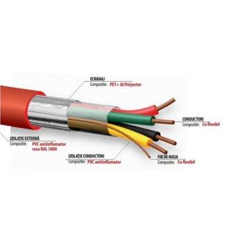 Трудногорими кабели Fire4x0.75KT, 6.8 м диаметър, алуминиево фолио, RAL 3000 image