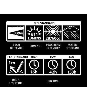 EHFMAGLITEML50LS3016