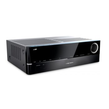 harman/kardon AVR 171S product