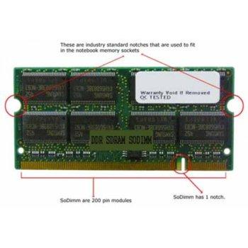 Памет 512MB DDR 266Mhz-333Mhz HIGH DENSITY, SO DIMM (16 chips) image