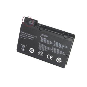 Fujitsu-Siemens Xi2428 Xi2548 Xi2550 Pi2530 Pi2540 product