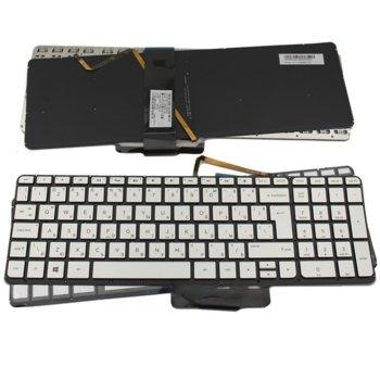 Клавиатура за HP ENVY X360 15-U product