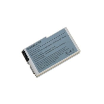 Dell Latitude D500 D505 D510 D520 D600 D610 product