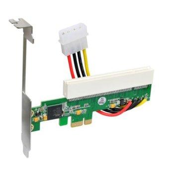 Контролер PCI-E към PCI product