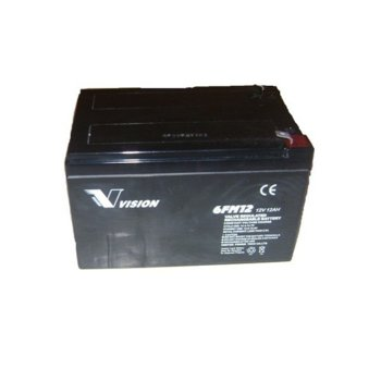 Vision 6FM12F2 product