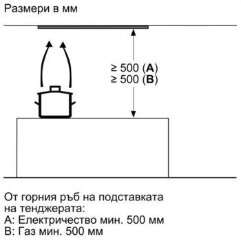 ABSBOSCHDBB96AF50
