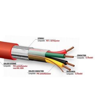 Трудногорими кабели Fire2x1 KT, 7.2 м диаметър, алуминиево фолио, RAL 3000 image