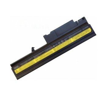 IBM Thinkpad T40 T41 T42 T43 R50 R51 R52 product