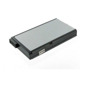 Whitenergy 03952 Compaq 14.4V 4400 mAh product