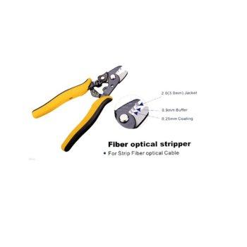 Инструмент за заголване на оптични кабели, 3 степени image