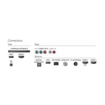 TVLEDPHILIPS43PUS680412