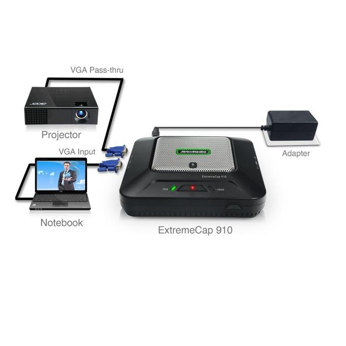 Kепчър, AVerMedia ExtremeCap 910, външен, VGA, HDMI image