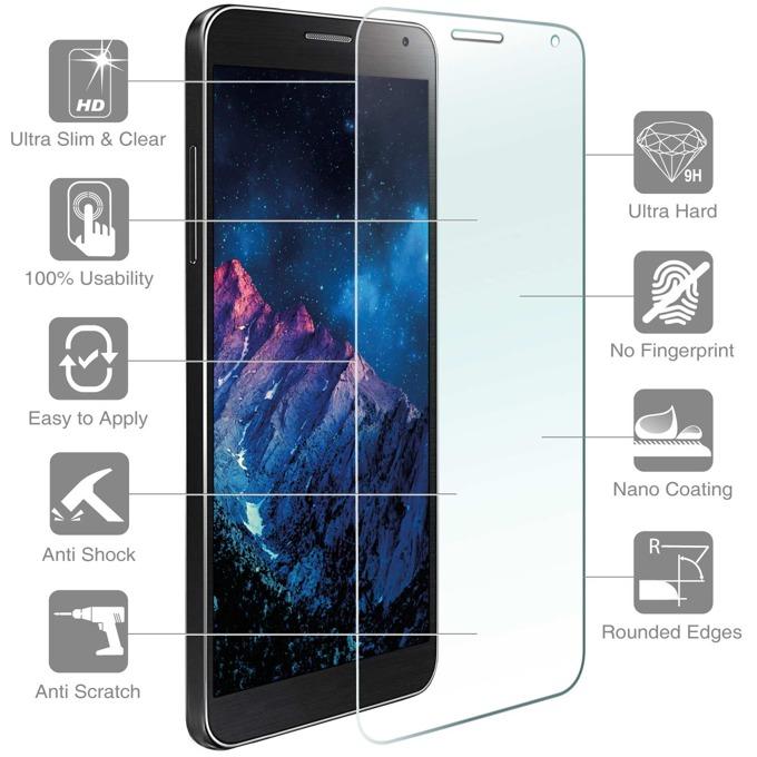 Протектор от закалено стъкло /Tempered Glass/. 4smarts за Nokia Lumia 520/525  image